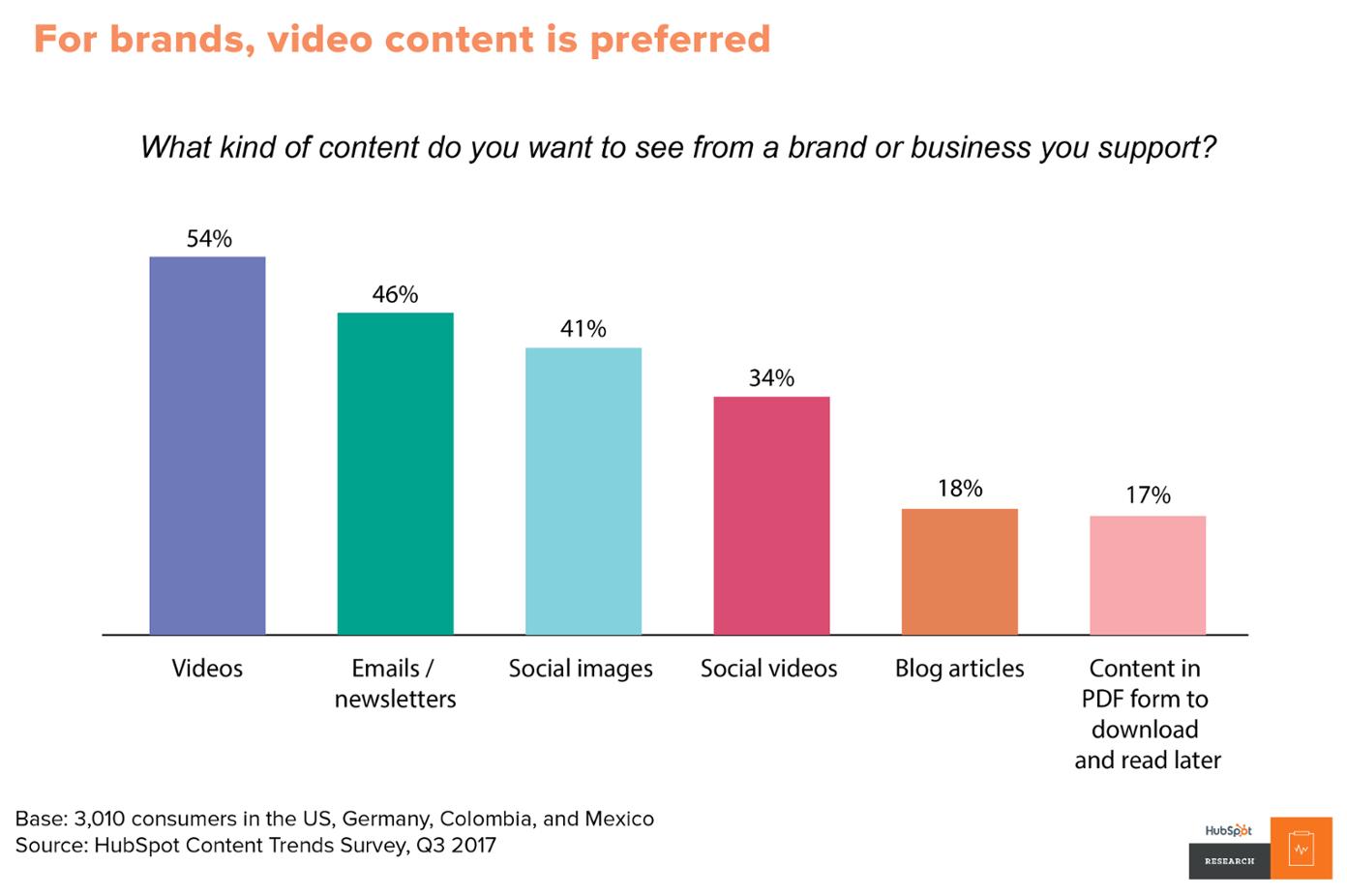 Content trends 1 report-06