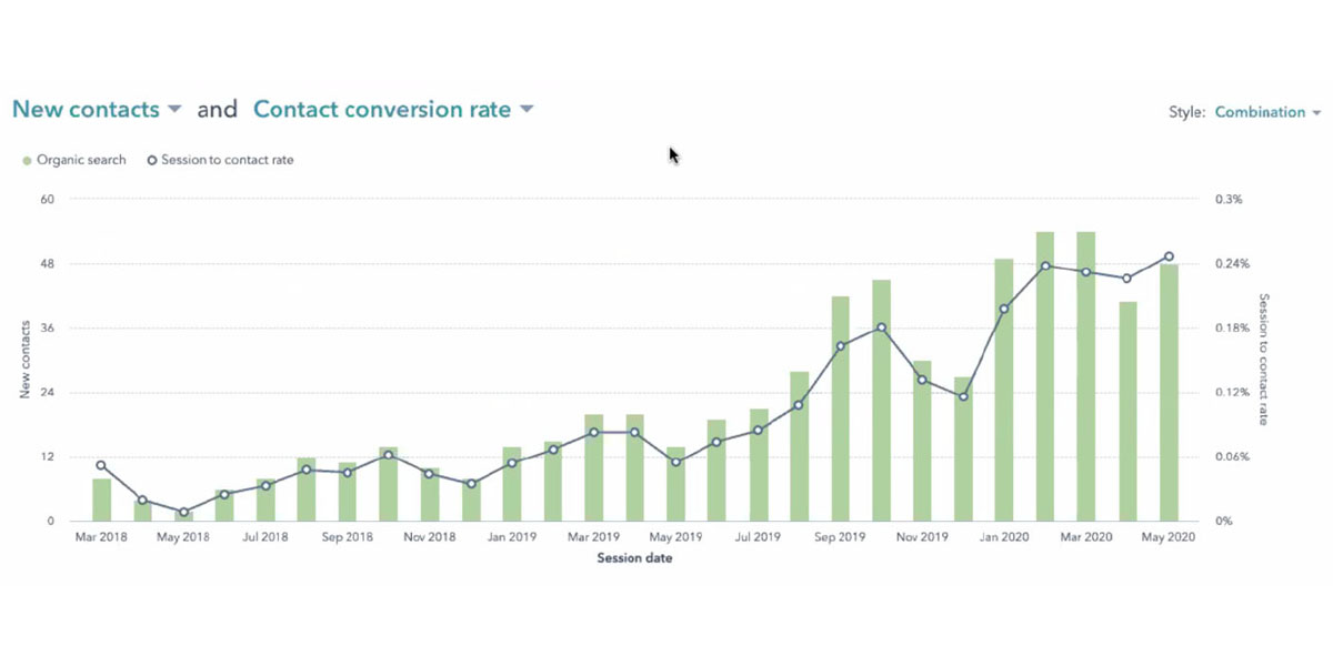 truno-seo-content-results copy